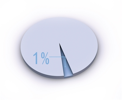 中国人口数量变化图_人口实际数量