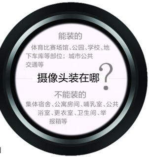 安徽省公共安全视频系统管理办法征求意见(图