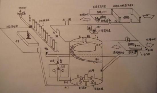 门电路内部结构