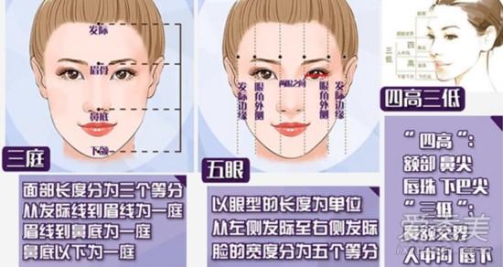 """10位女星""""黄金比例脸"""" 赵丽颖范冰冰美中不足"""