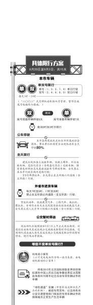 北京将单双号限行15天 停产限产企业或超千家