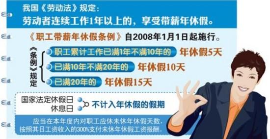 """官方屡提落实带薪休假将鼓励""""周五下午+周末""""短假"""