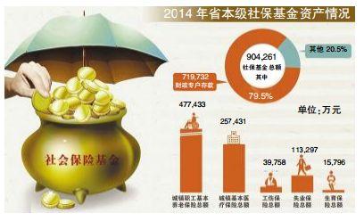 海南去年79人冒领养老保险134万元