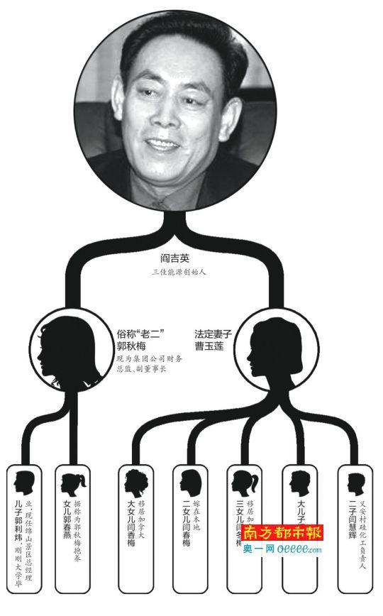 """8月上旬,资产价值超百亿元的山西省三佳新能源科技集团有限公司(以下简称""""三佳能源"""")常有警察出没,而工厂已停工、员工纷纷上门讨薪……而这些怪相,均源于今年6月该公司法定代表人阎吉英的突然去世。"""
