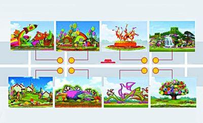 花坛布置平面图:在东单布置4组反映纪念题材的立体花坛,在西单布置4组反映百姓生活的立体花坛.