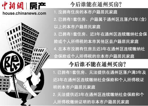 北京通州限购房价先猛涨再狂降 有二手房降20万