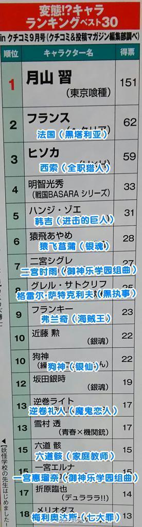日媒发布最变态的动漫角色TOP10