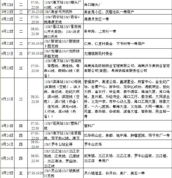 海口供电局公布9月份停电线路地段和时间