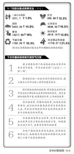 财政部:今年地方债置换额增至3.2万亿