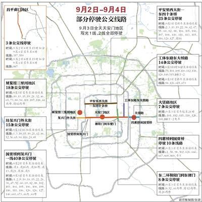 9月2日-4日256条公交绕行或停驶