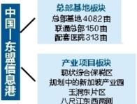 """南宁将建中国—东盟信息港 推进""""信息丝路""""建设"""