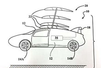 要造飞行汽车?日本制飞行汽车的可折叠翼