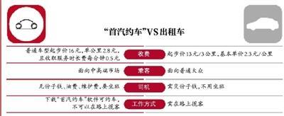北京首批官方认可专车上路 价格高于普通出租