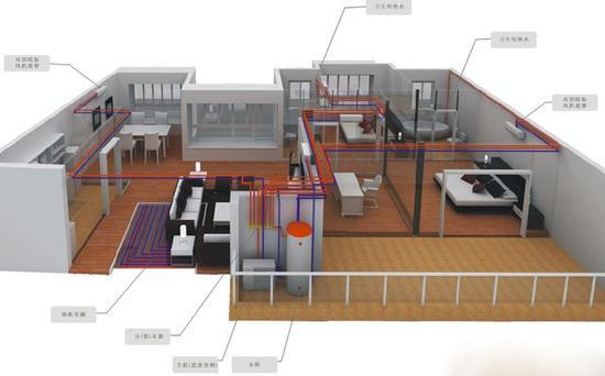 家用中央空调室内机位置     ロ室内机安装位置附近不能有