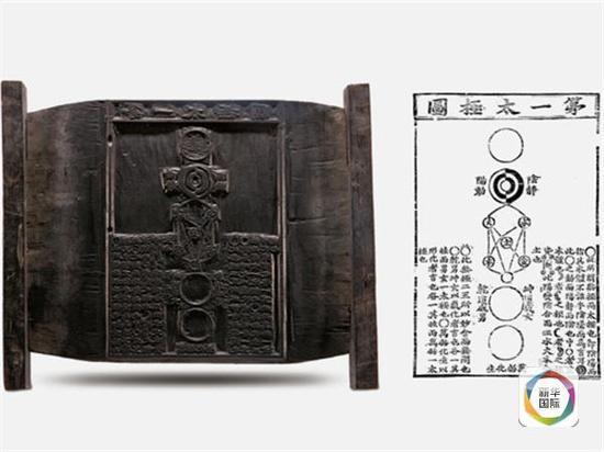 李退溪的《圣书十图》(1681)。(图片来源:韩国朝鲜研究高级中心网站)