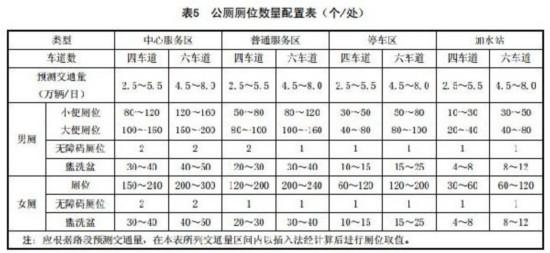 云南将出台规定规范高速路服务区 从根本上解决入厕难