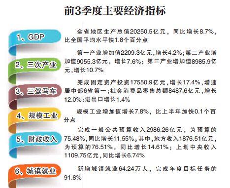 湖南前三季度经济总量_湖南财政经济学院