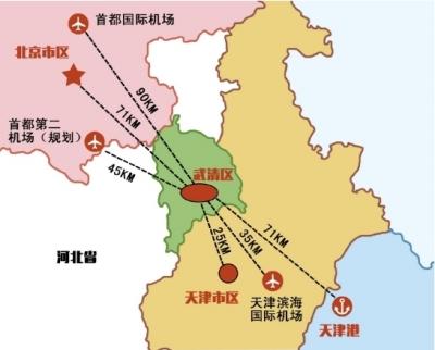 """京津""""中间点""""武清:北京的电商巨头相继落户"""