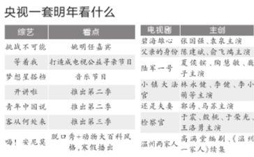 京华时报讯