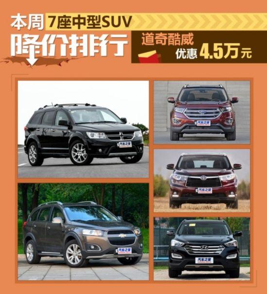 万元 7座中型SUV降价排行高清图片