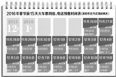 2016年鐵路春運運輸期限自1月24日起到3月3日結束