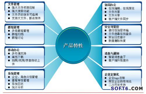 研究步骤 方法及措施