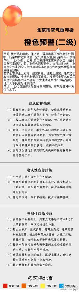 北京将空气重污染预警提至橙色要求相关企业停产限产