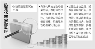 金融业不良资产规模扩大新兴金融业态鱼龙混杂(图)