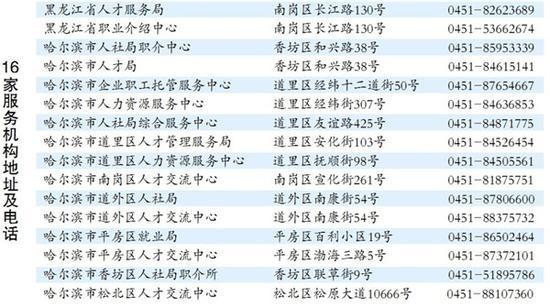 人口老龄化_单位家庭人口档案