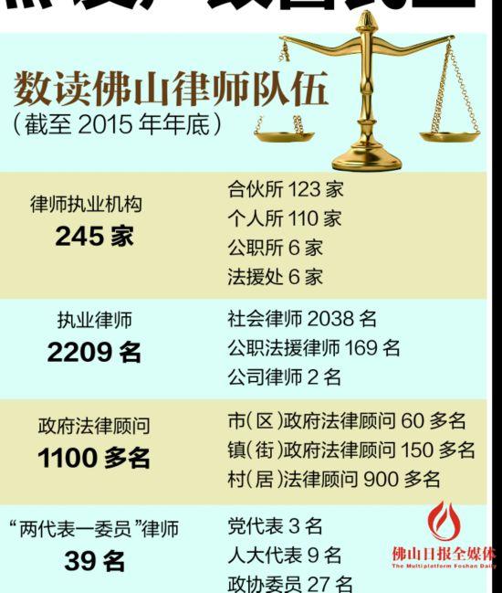 广东千毛巾政府担任律师法律顾问--佛山频道--佛山多名杆不锈钢图片