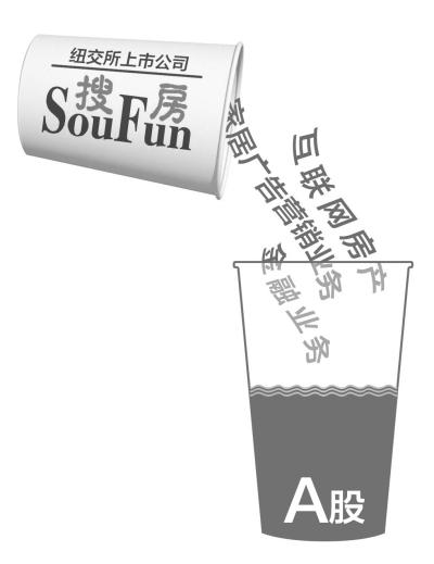 3gqq区别_303c影院 - www.aihao8w.com