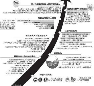 陕西省gdp_陕西省地图