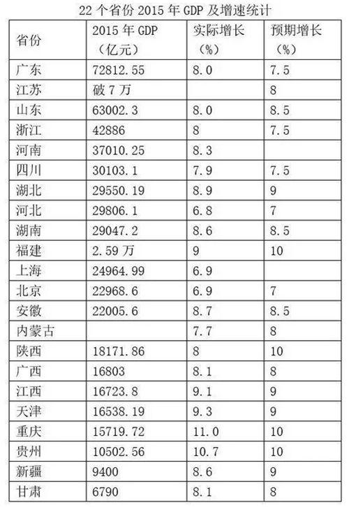 2021全国gdp百强_全国gdp排名2021图标