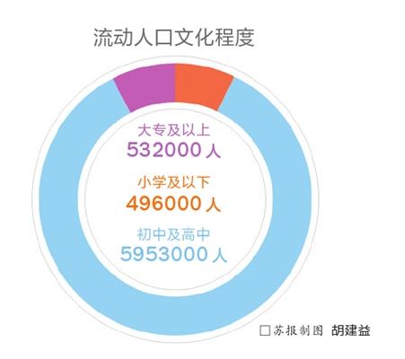 2019年末人口数_2011年末我国人口总量比上年末增加644万