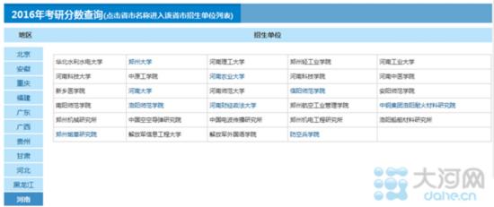 河南9所高校初中研究生v初中初试成绩查询学校南浔宏达学费硕士图片