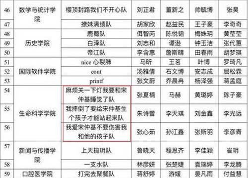 武汉大学辩论赛奇葩队名令网友笑喷:打完去聚餐队喂公子吃饼队