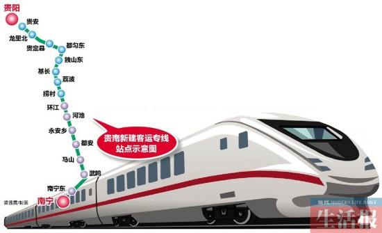 贵阳-南宁客专拟今年开工 6年后马山、武鸣通高铁