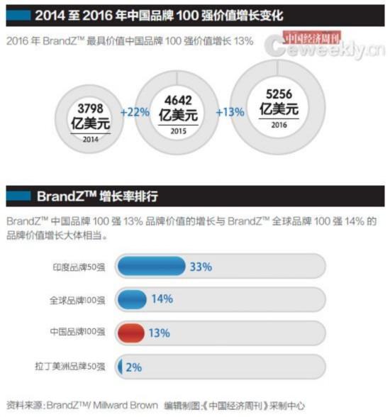 2019中国银行排行榜_中证金牛发布2019年前三季度资产证券化排行榜