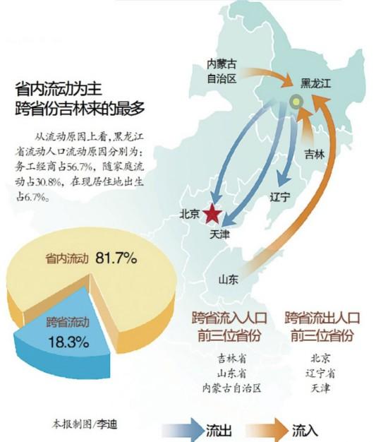 吉林省内哪里人口最多_吉林省地图
