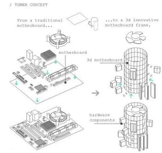 """数据中心out啦!建筑学家提65层楼高""""数据塔""""设想"""