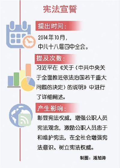 习近平治国理政关键词:维护宪法权威 捍卫宪法尊严