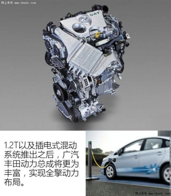 0t发动机的全新汉兰达已经推出,采用双擎技术的凯美瑞双擎和雷凌双擎