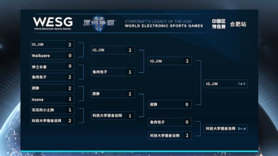 WESG中国区预选赛合肥-上海站赛事回顾 LGD
