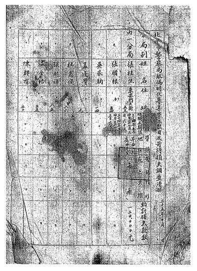 日軍曾在頤和園以東設西苑集中營 關押超2.6萬戰俘