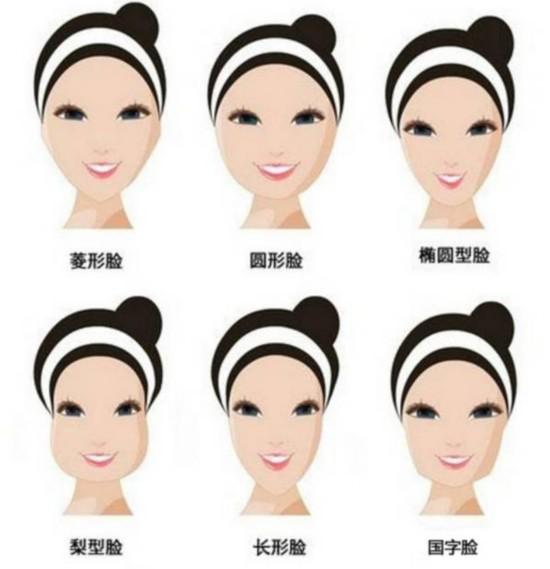 如何根据脸型挑选发型?