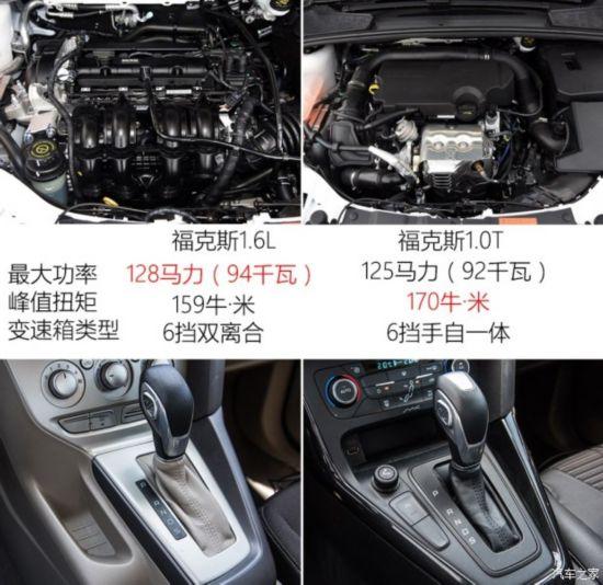 长安福特 福克斯 2015款 三厢 EcoBoost 125 自动超能风尚型