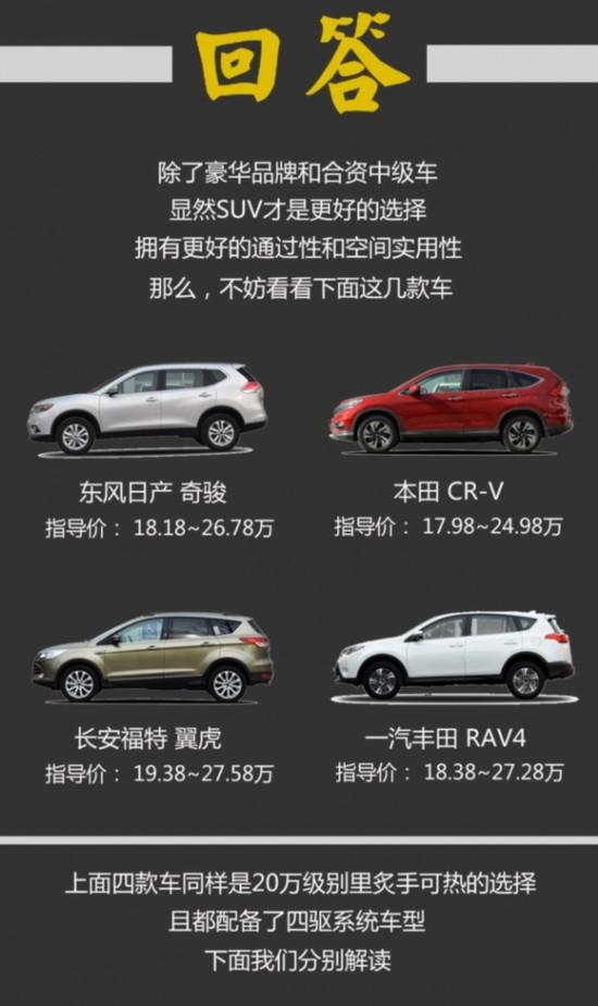 不再纠结 二十万选一款合适的紧凑型SUV