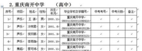 tfboys王源艺考名单成绩第一艺术团v名单录取高中曝光全校新店的图片