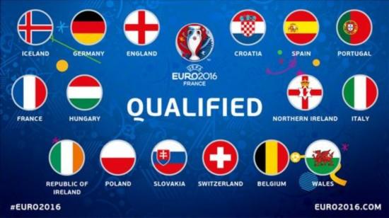 欧洲杯16强出炉!