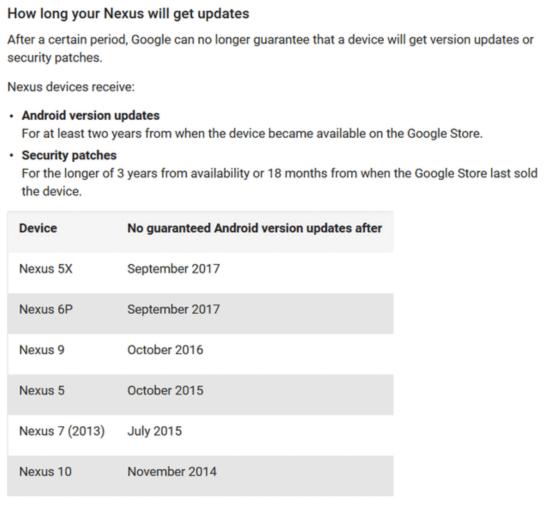 停止系统更新 谷歌放出Nexus